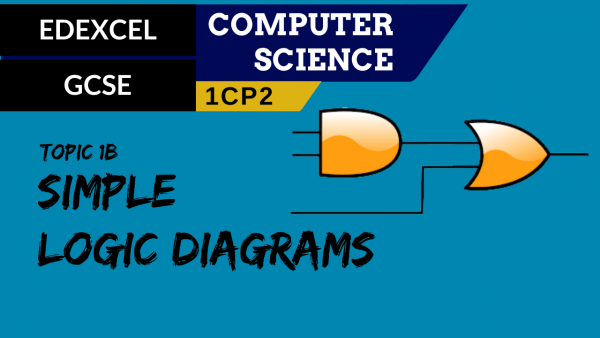GCSE EDEXCEL Topic 1B Simple logic diagrams