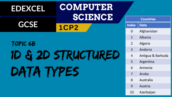 GCSE EDEXCEL Topic 6B Using one and two-dimensional structured data types